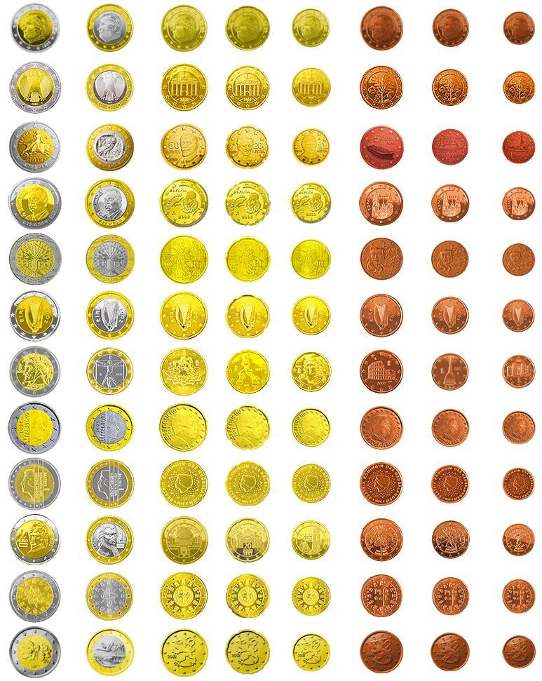 motive euromünzen deutschland